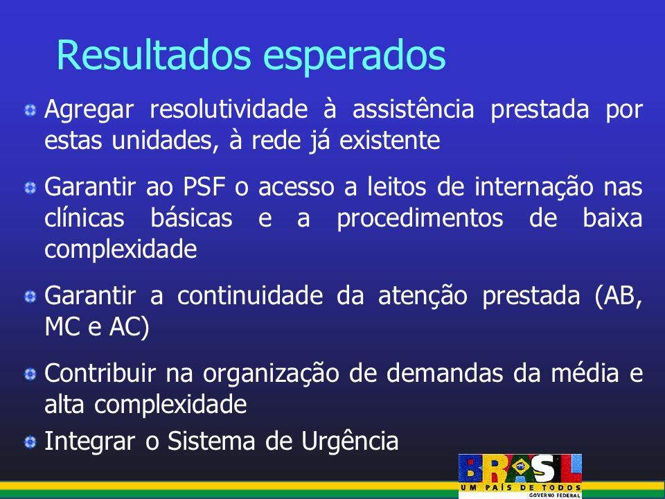 Resultados esperados Agregar resolutividade à assistência prestada por estas unidades, à rede já existente Garantir ao PSF o acesso a leitos de intern