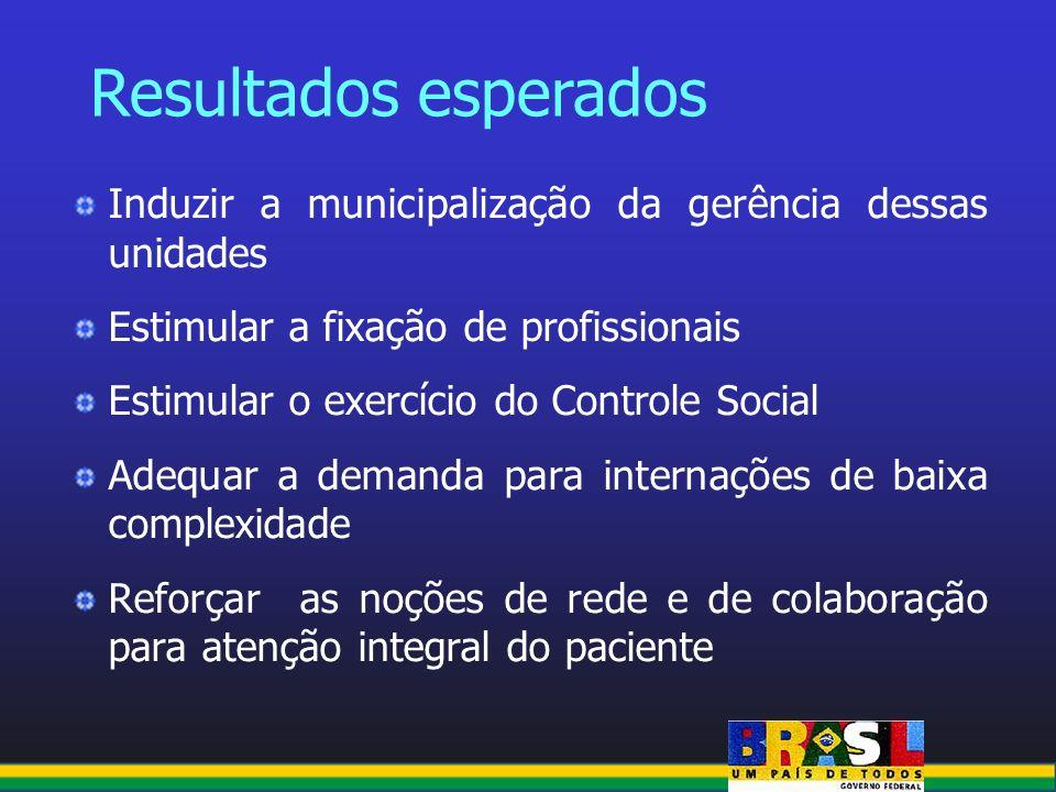 Induzir a municipalização da gerência dessas unidades Estimular a fixação de profissionais Estimular o exercício do Controle Social Adequar a demanda