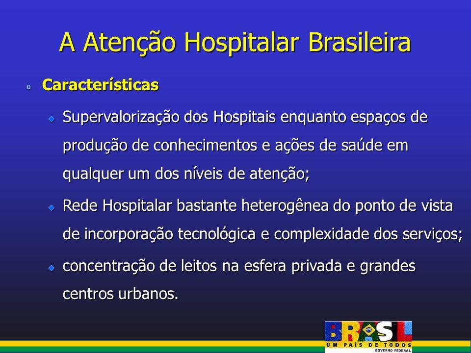 A Atenção Hospitalar Brasileira Características Supervalorização dos Hospitais enquanto espaços de produção de conhecimentos e ações de saúde em qualq