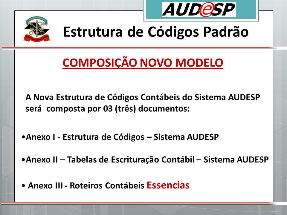 COMPOSIÇÃO NOVO MODELO A Nova Estrutura de Códigos Contábeis do Sistema AUDESP será composta por 03 (três) documentos: Anexo I - Estrutura de Códigos