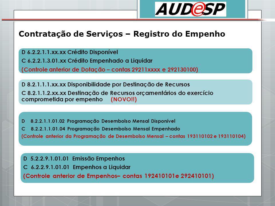 Contratação de Serviços – Registro do Empenho D 6.2.2.1.1.xx.xx Crédito Disponível C 6.2.2.1.3.01.xx Crédito Empenhado a Liquidar (Controle anterior d