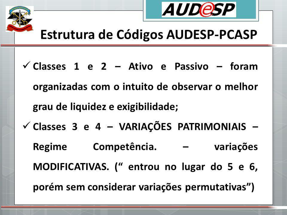 Estrutura de Códigos AUDESP-PCASP Classes 1 e 2 – Ativo e Passivo – foram organizadas com o intuito de observar o melhor grau de liquidez e exigibilid