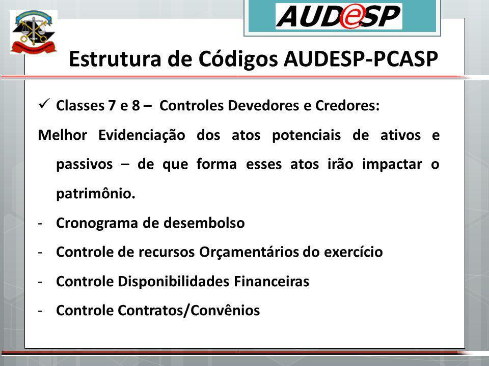 Estrutura de Códigos AUDESP-PCASP Classes 7 e 8 – Controles Devedores e Credores: Melhor Evidenciação dos atos potenciais de ativos e passivos – de qu