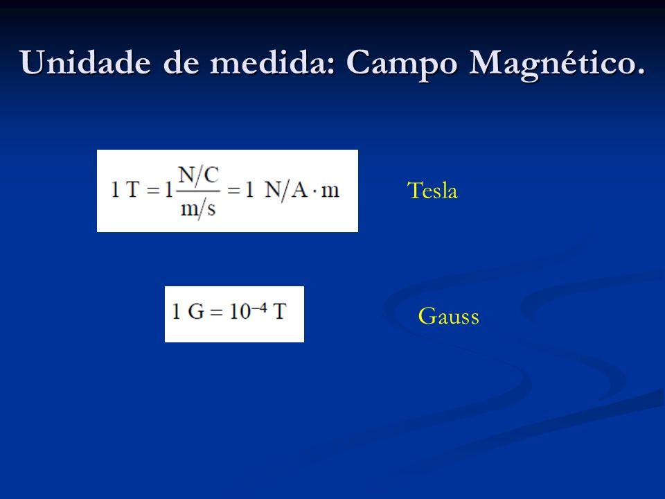 Unidade de medida: Campo Magnético. Tesla Gauss