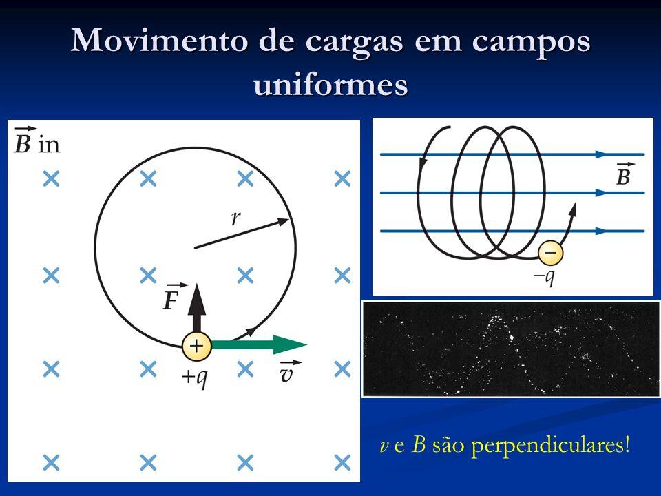 Movimento de cargas em campos uniformes v e B são perpendiculares!