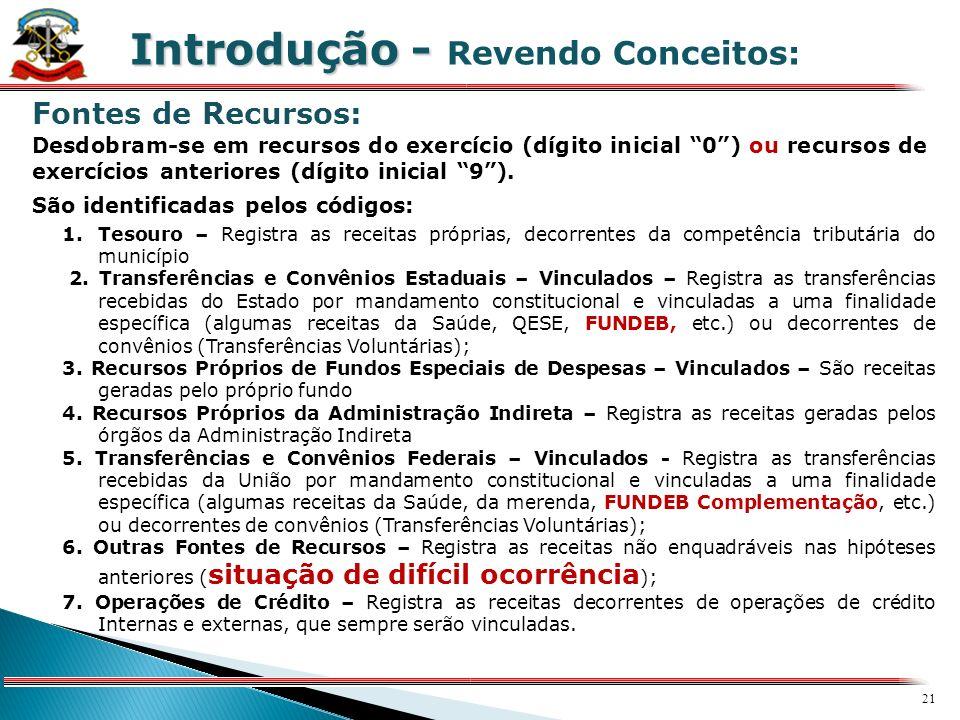 20 X Introdução - Introdução - Revendo Conceitos: A partir de que fase devem ser utilizados? Fonte de Recursos – Indicação na fase de Planejamento (LO