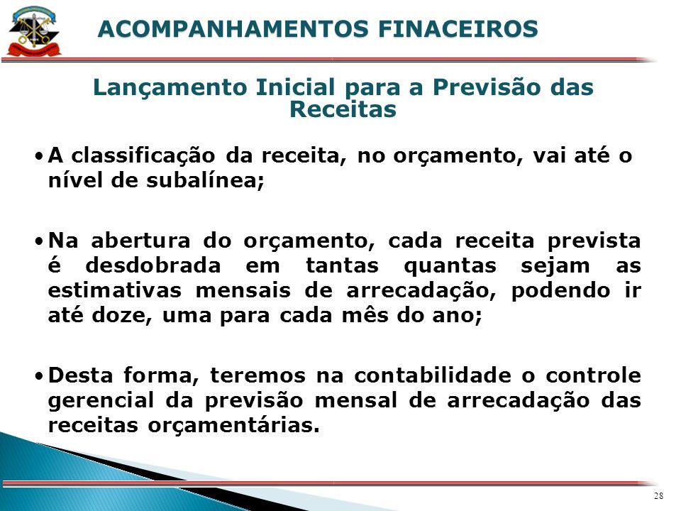 27 X CONTROLE GERENCIAL – Fluxo de Caixa Projetado Deve ser efetuado também na fase de Planejamento (LOA)? No orçamento não há previsões mensais para