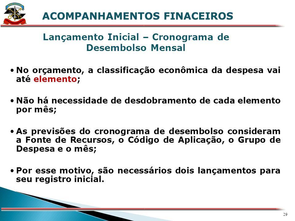 28 X ACOMPANHAMENTOS FINACEIROS Lançamento Inicial para a Previsão das Receitas A classificação da receita, no orçamento, vai até o nível de subalínea