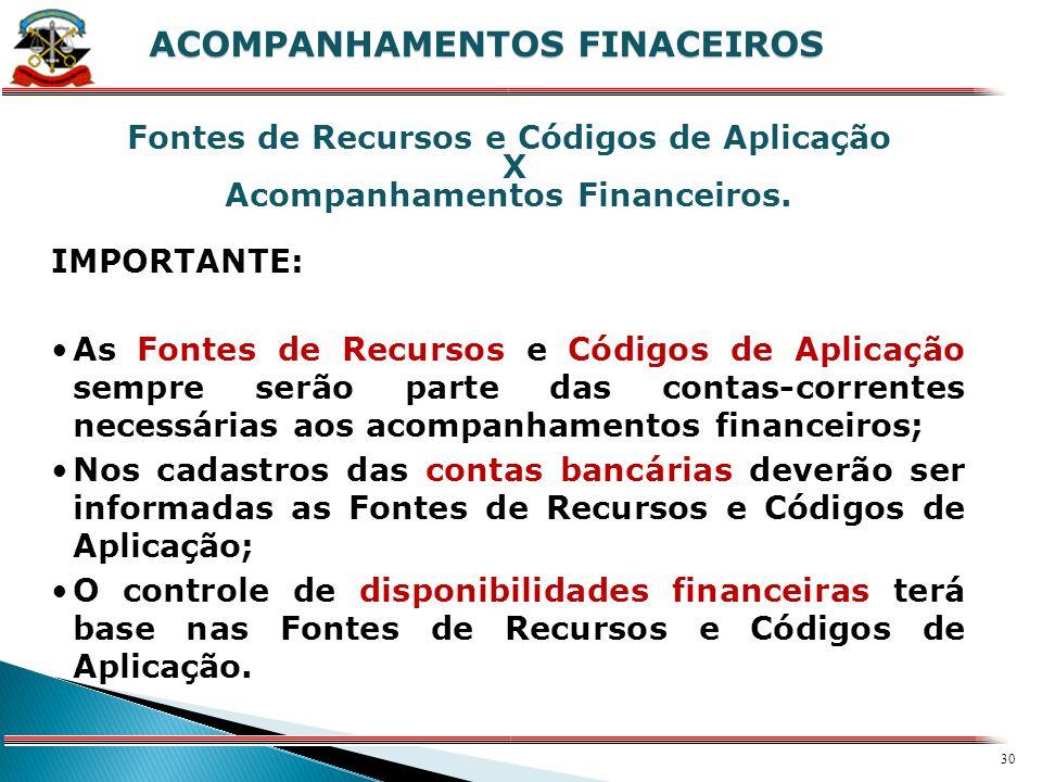 29 X ACOMPANHAMENTOS FINACEIROS Lançamento Inicial – Cronograma de Desembolso Mensal No orçamento, a classificação econômica da despesa vai até elemen