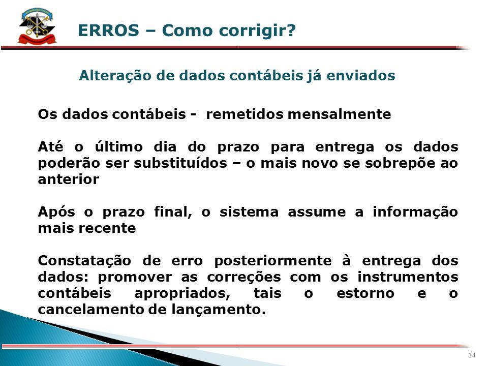 33 X ERROS MAIS COMUNS NOS BALANCETES PREJUDICAM O RECEBIMENTO: Classificação institucional divergente da cadastrada (relacionamento: Órgão, UO e UE)