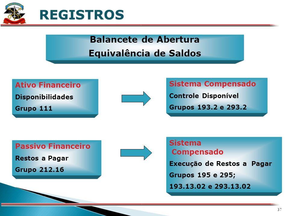 36 X DEMONSTRATIVOS AUTOMÁTICOS DADOS DO BALANCETE ELABORAÇÃO DOS DEMONSTRATIVOS EMISSÃO DE ALERTAS DIVULGADA AOS FISCALIZADOS VALIDAR IN LOCO AUDITOR
