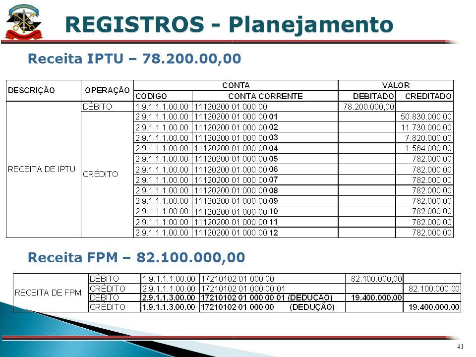 40 X REGISTROS - Planejamento RECEITAS ORÇAMENTÁRIAS ORÇAMENTO INICIAL LANÇAMENTOS: Previsão Inicial da Receita