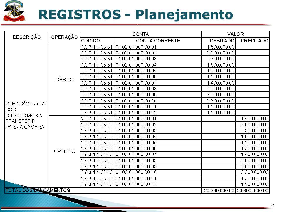 42 X REGISTROS - Planejamento BALANCETE INICIAL - PREFEITURA LANÇAMENTOS: Previsão de transferências financeiras entre Prefeitura e Câmara Municipal T