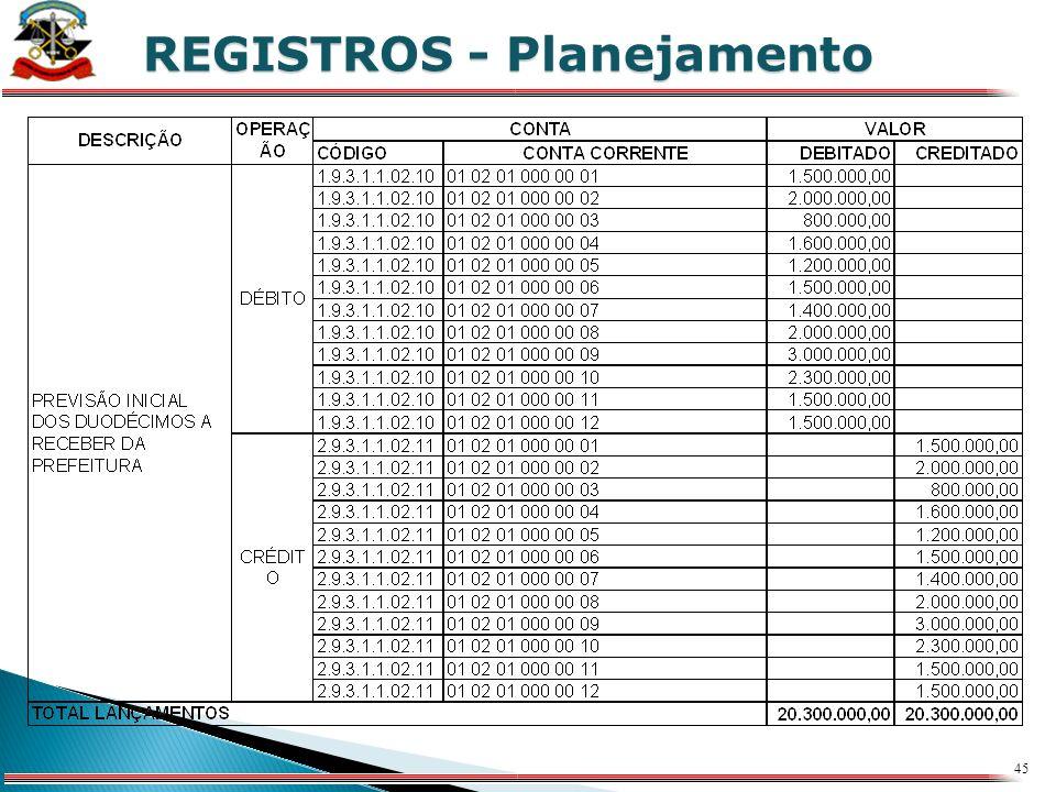 44 X REGISTROS - Planejamento BALANCETE INICIAL - CÂMARA LANÇAMENTOS: Previsão de transferências financeiras entre Câmara e Prefeitura Municipal TRANS