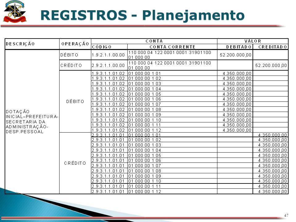 46 X REGISTROS - Planejamento DESPESAS ORÇAMENTÁRIAS ORÇAMENTO LANÇAMENTOS: Fixação Inicial da Despesa