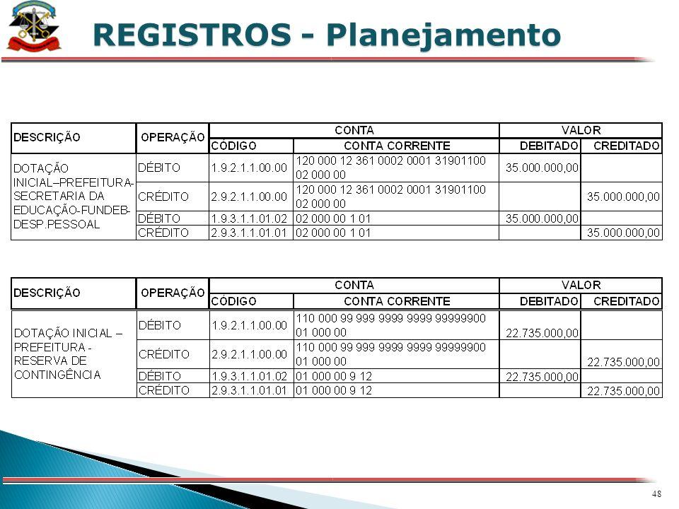 47 X REGISTROS - Planejamento