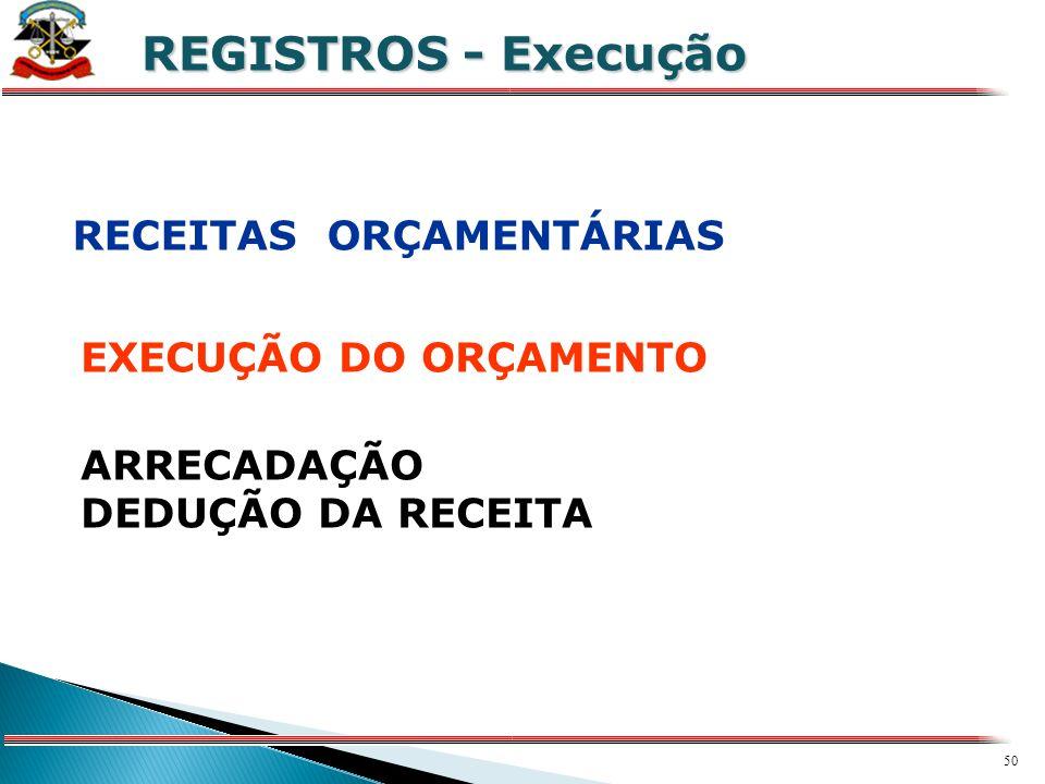 49 X REGISTROS - Planejamento ALTERAÇÃO NA FIXAÇÃO DA DESPESA