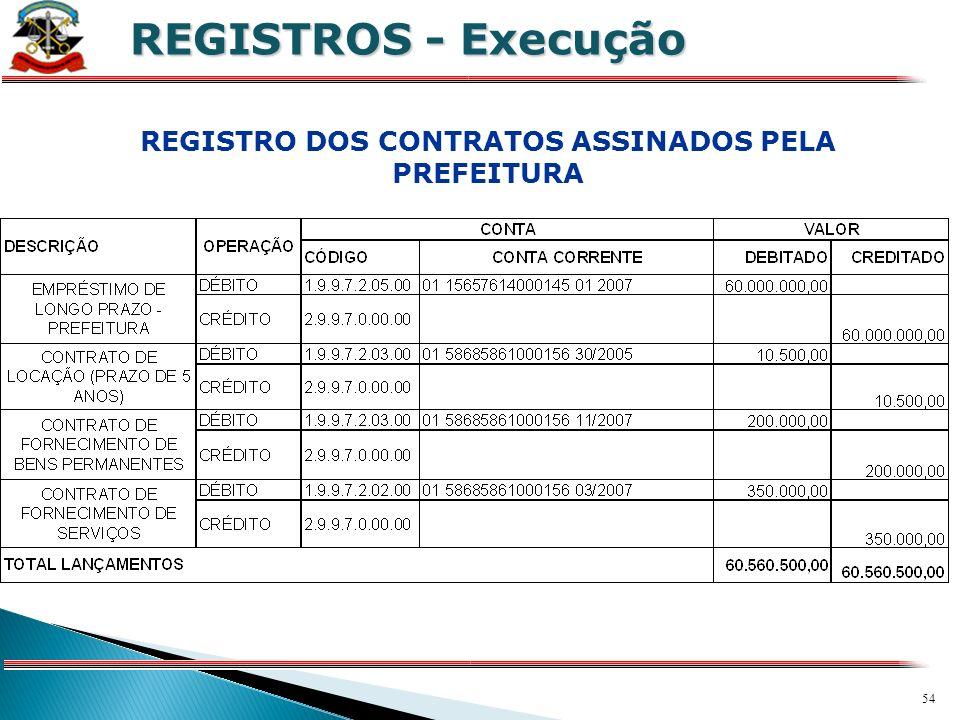 53 X REGISTROS - Execução CONTROLES ESPECÍFICOS CONTROLE DE CONTRATOS