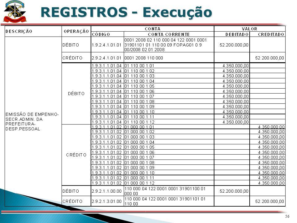 55 X REGISTROS - Execução DESPESAS ORÇAMENTÁRIAS EXECUÇÃO DO ORÇAMENTO EMPENHAMENTO LIQUIDAÇÃO PAGAMENTO TRANSFERÊNCIA FINANCEIRA
