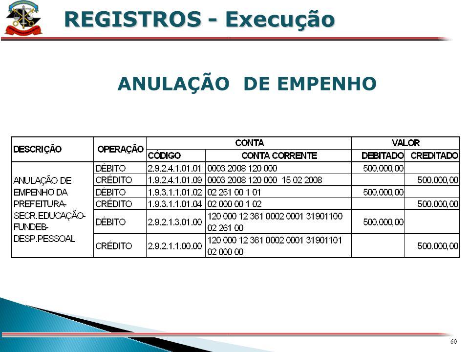 59 X REGISTROS - Execução REFORÇO DE EMPENHO
