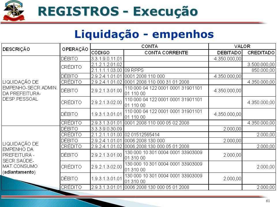 60 X REGISTROS - Execução ANULAÇÃO DE EMPENHO