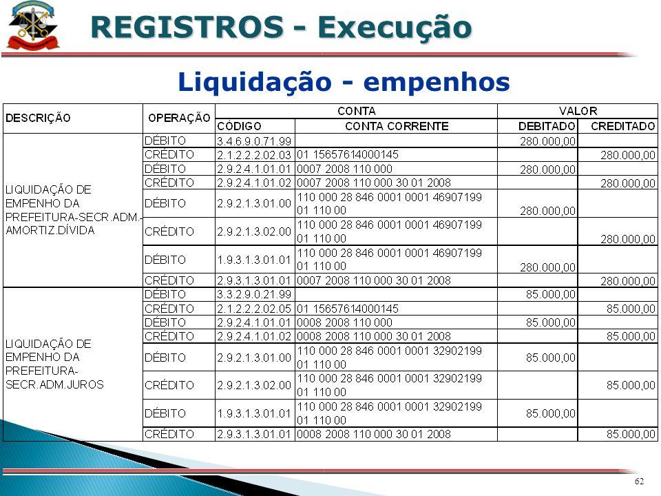 61 X REGISTROS - Execução Liquidação - empenhos