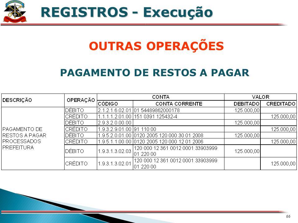 65 X REGISTROS - Execução TRANSFERÊNCIAS FINANCEIRAS DA PREFEITURA PARA A CÂMARA MUNICIPAL - DUODÉCIMOS
