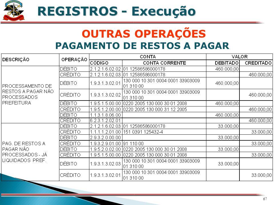 66 X REGISTROS - Execução OUTRAS OPERAÇÕES PAGAMENTO DE RESTOS A PAGAR
