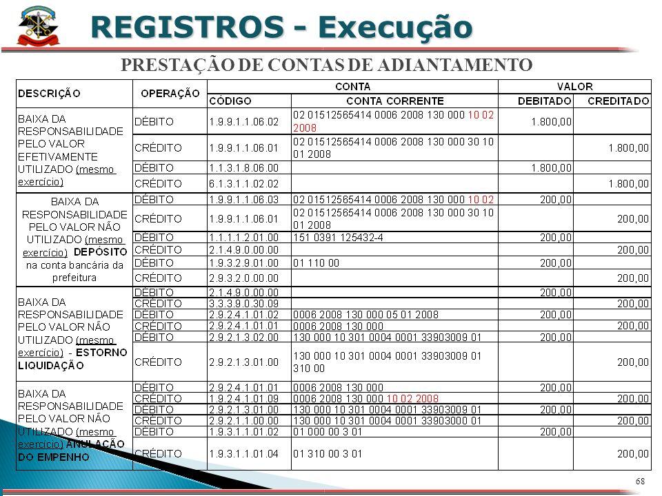 67 X REGISTROS - Execução OUTRAS OPERAÇÕES PAGAMENTO DE RESTOS A PAGAR