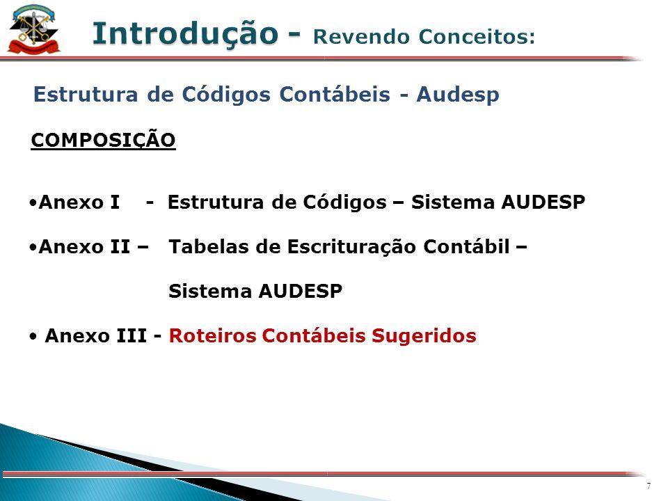 6 X Estrutura de Códigos Padrão Conceito (Plano de Contas): a)Estrutura básica da escrituração contábil, b)permite obter as informações necessárias à