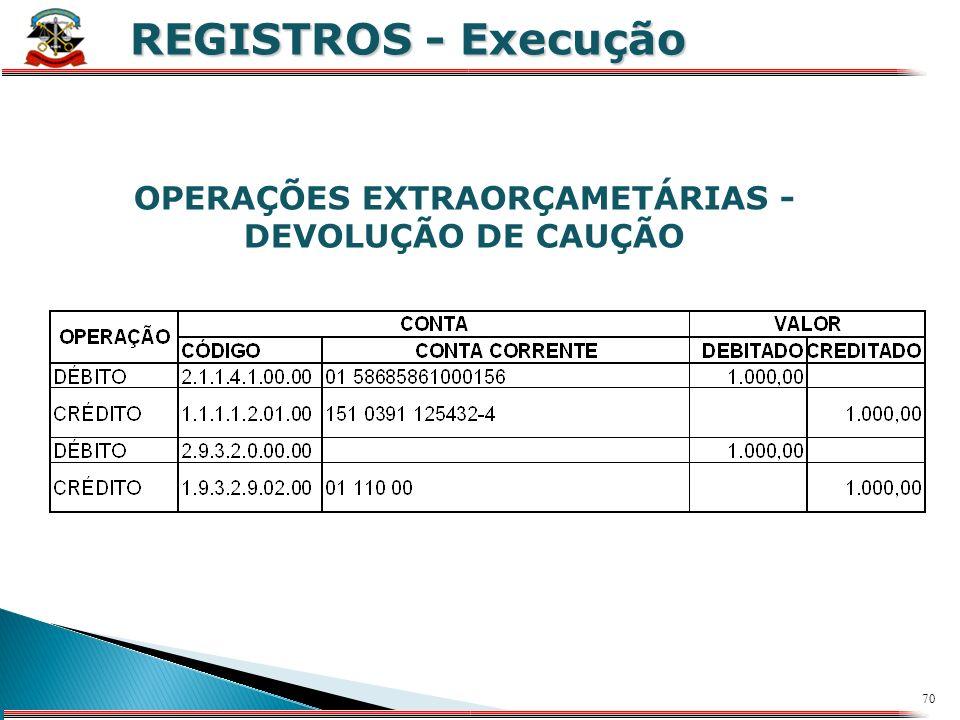 69 X REGISTROS - Execução OPERAÇÕES EXTRAORÇAMETÁRIAS - DEVOLUÇÃO DE CAUÇÃO