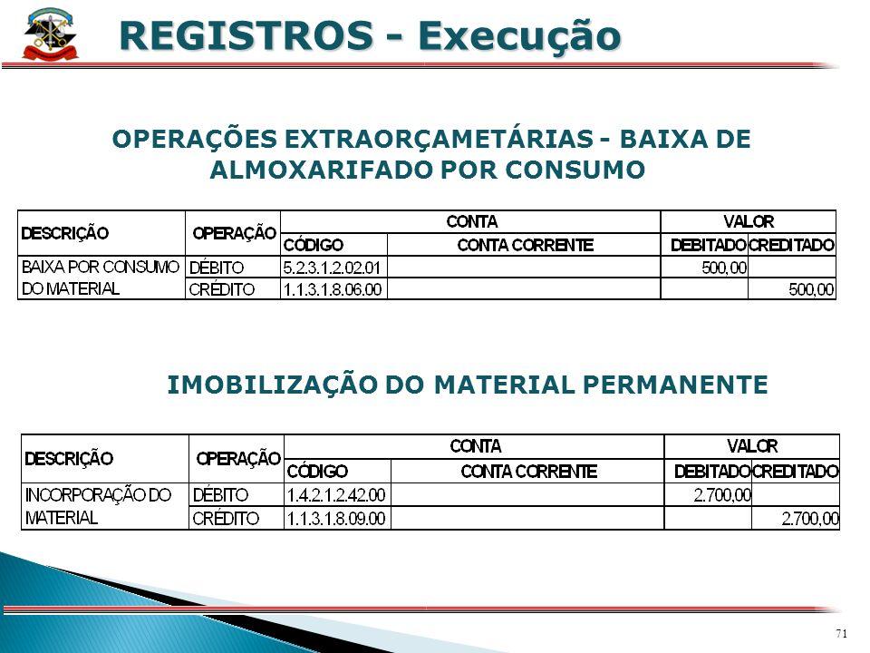 70 X REGISTROS - Execução OPERAÇÕES EXTRAORÇAMETÁRIAS - DEVOLUÇÃO DE CAUÇÃO