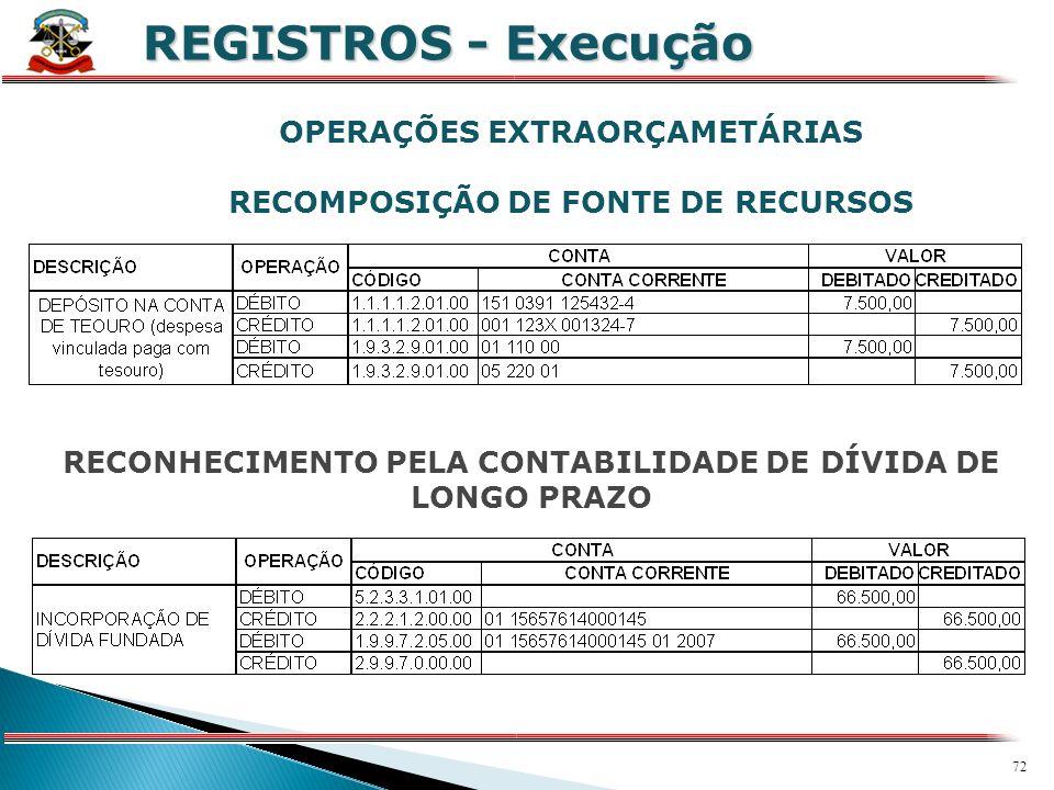 71 X REGISTROS - Execução OPERAÇÕES EXTRAORÇAMETÁRIAS - BAIXA DE ALMOXARIFADO POR CONSUMO IMOBILIZAÇÃO DO MATERIAL PERMANENTE