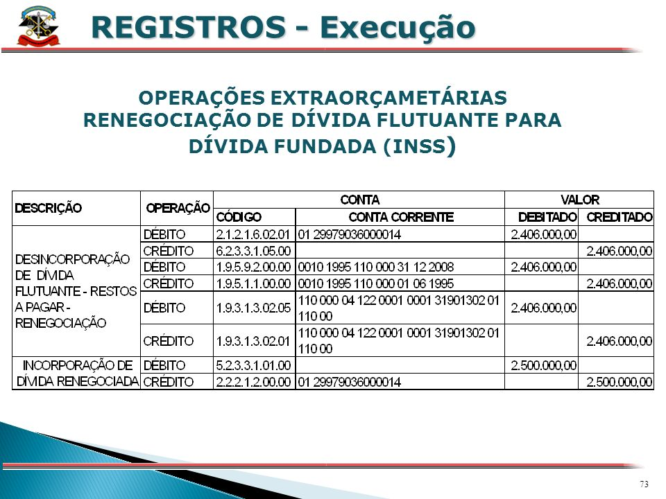 72 X REGISTROS - Execução OPERAÇÕES EXTRAORÇAMETÁRIAS RECOMPOSIÇÃO DE FONTE DE RECURSOS RECONHECIMENTO PELA CONTABILIDADE DE DÍVIDA DE LONGO PRAZO