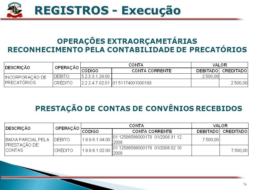 73 X REGISTROS - Execução OPERAÇÕES EXTRAORÇAMETÁRIAS RENEGOCIAÇÃO DE DÍVIDA FLUTUANTE PARA DÍVIDA FUNDADA (INSS )