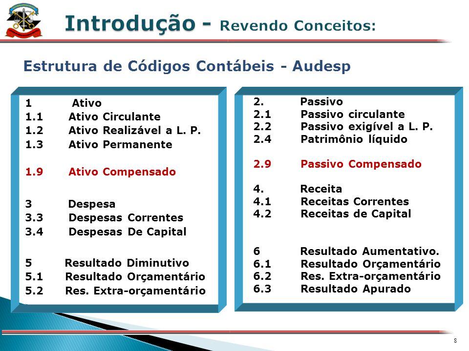 7 X Estrutura de Códigos Contábeis - Audesp COMPOSIÇÃO Anexo I - Estrutura de Códigos – Sistema AUDESP Anexo II – Tabelas de Escrituração Contábil – S