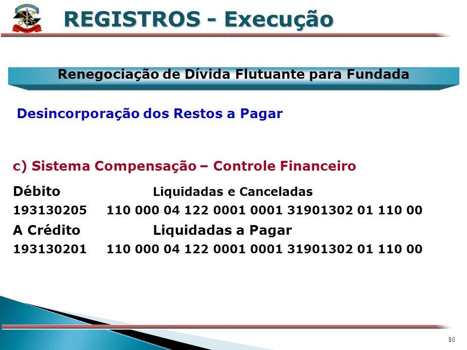 79 X REGISTROS - Execução DébitoCancelamento de R.P. Processados 1959200000010 1995 110 000 31 12 2005 A CréditoInscrição de R.P. Processados 19511000