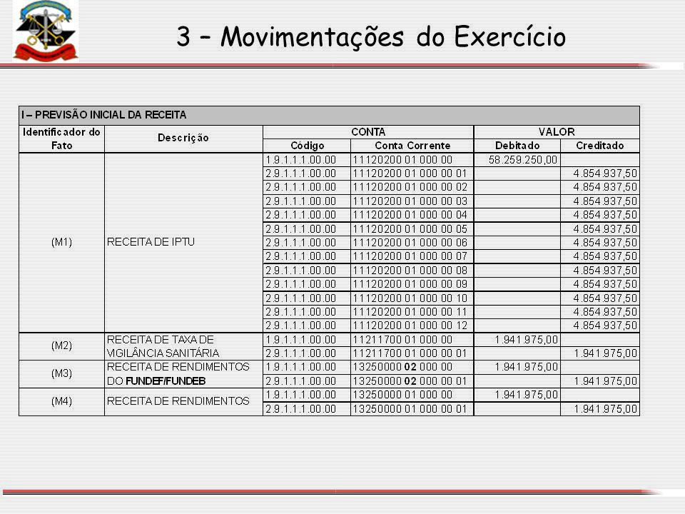 3 – Movimentações do Exercício