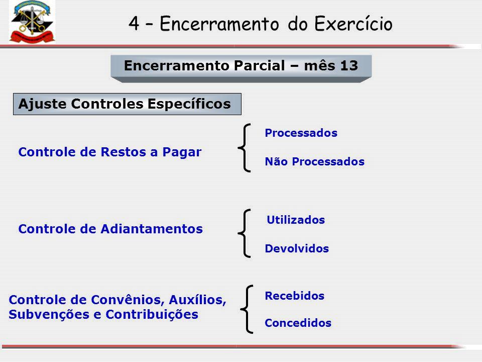 4 – Encerramento do Exercício Ajuste Controles Específicos Controle de Adiantamentos Controle de Restos a Pagar Processados Não Processados Controle d