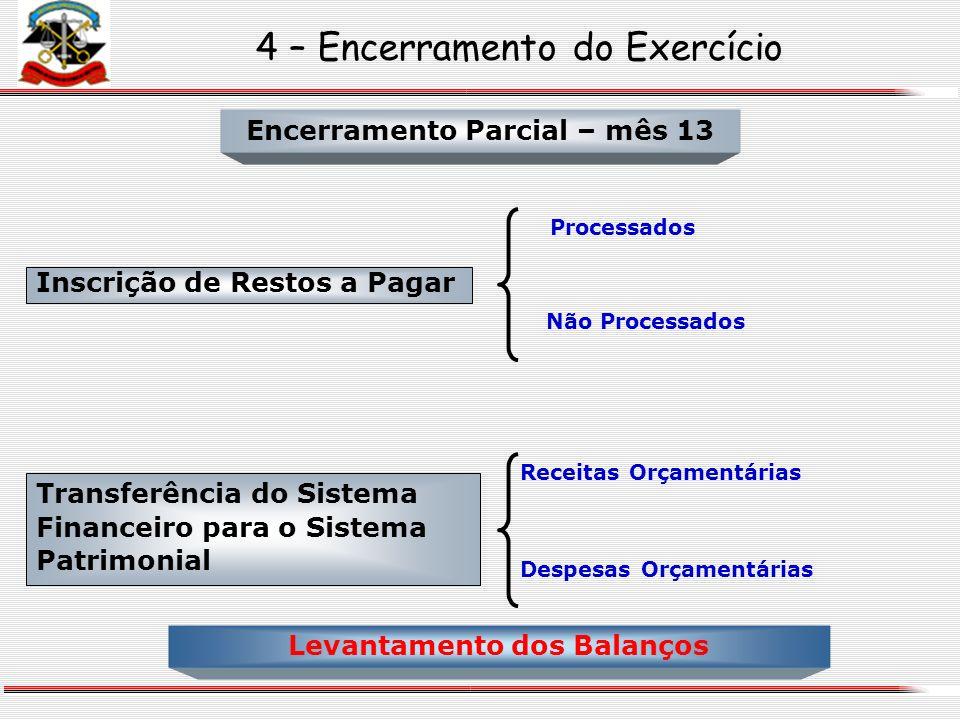 4 – Encerramento do Exercício Inscrição de Restos a Pagar Processados Não Processados Transferência do Sistema Financeiro para o Sistema Patrimonial E