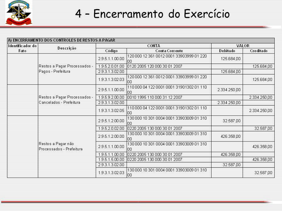 4 – Encerramento do Exercício
