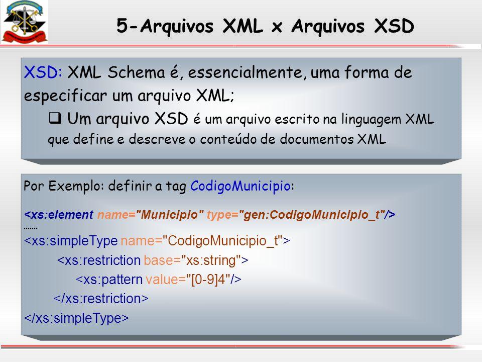 5-Arquivos XML x Arquivos XSD Por Exemplo: definir a tag CodigoMunicipio:....... XSD: XML Schema é, essencialmente, uma forma de especificar um arquiv