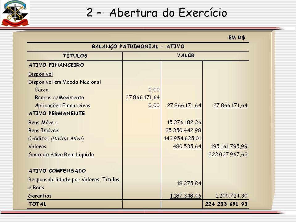 2 – Abertura do Exercício