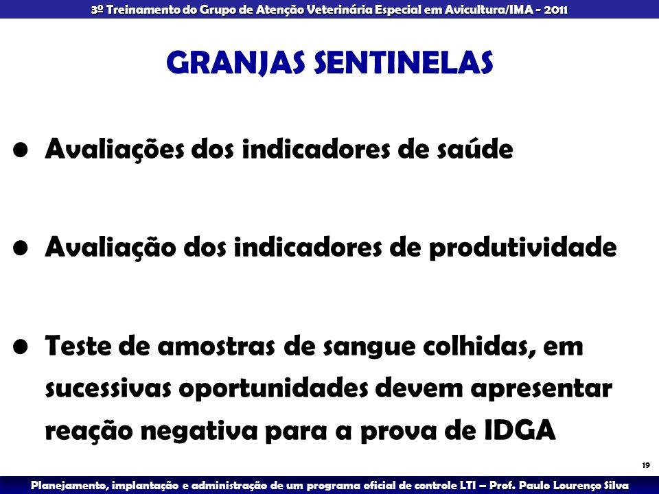 – Prof. Paulo Lourenço Silva Planejamento, implantação e administração de um programa oficial de controle LTI – Prof. Paulo Lourenço Silva 3º Treiname