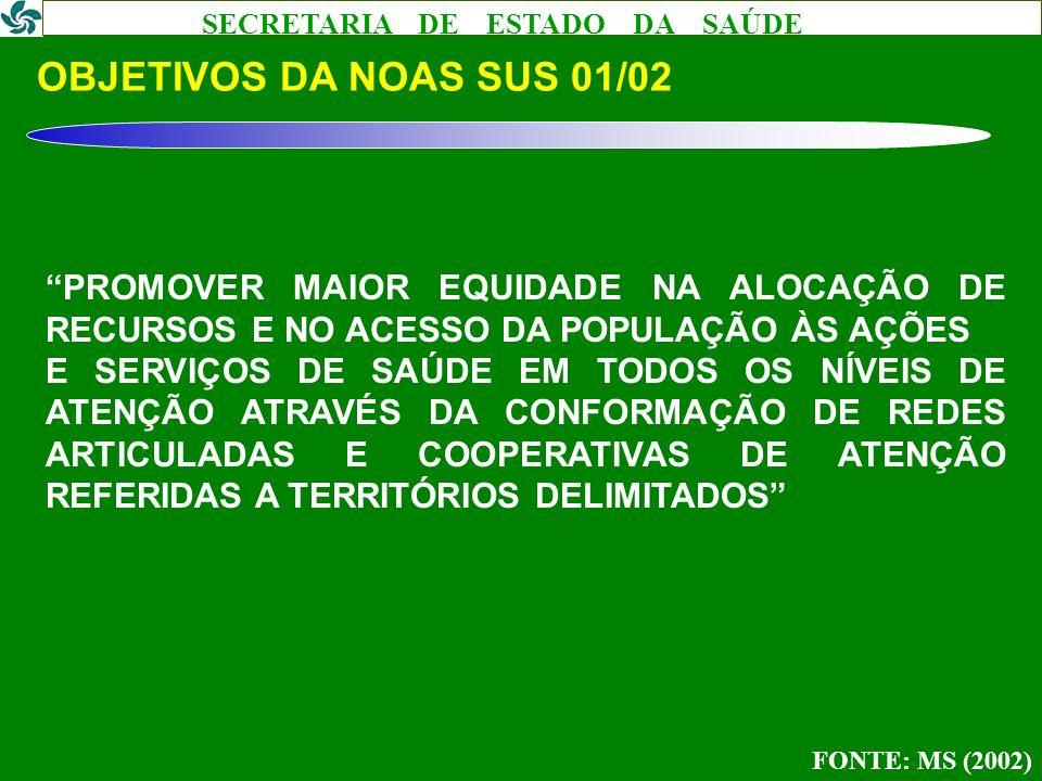 SECRETARIA DE ESTADO DA SAÚDE AS ESTRATÉGIAS DA NOAS SUS 01/02 O PLANO DIRETOR DE REGIONALIZAÇÃO E O PLANO DIRETOR DE INVESTIMENTOS O FORTALECIMENTO DA GESTÃO PÚBLICA ESTADUAL E MUNICIPAL E DO COMANDO ÚNICO EM CADA NÍVEL DE GOVERNO AS NOVAS FORMAS DE HABILITAÇÃO DE ESTADOS E MUNICÍPIOS FONTE: MS (2002)