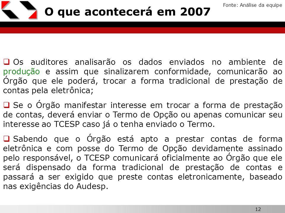 12 O que acontecerá em 2007 Fonte: Análise da equipe Os auditores analisarão os dados enviados no ambiente de produção e assim que sinalizarem conform