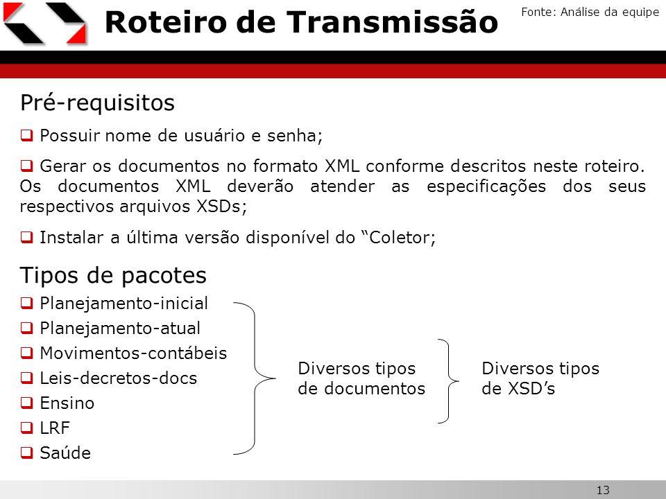 13 Roteiro de Transmissão Fonte: Análise da equipe Pré-requisitos Possuir nome de usuário e senha; Gerar os documentos no formato XML conforme descrit