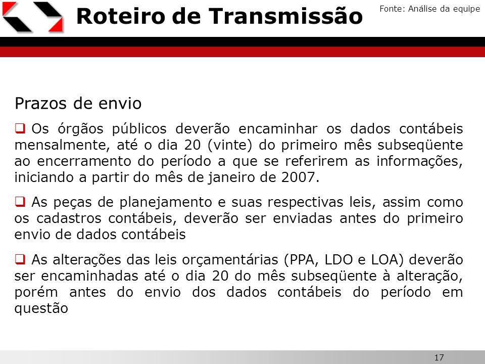 17 Roteiro de Transmissão Fonte: Análise da equipe Prazos de envio Os órgãos públicos deverão encaminhar os dados contábeis mensalmente, até o dia 20