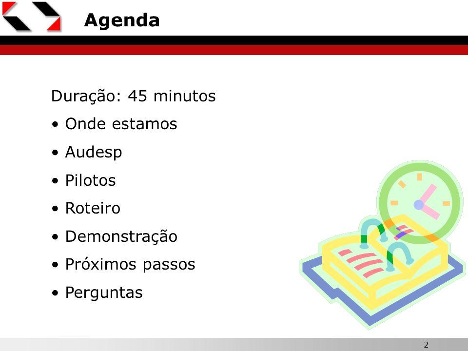 2 Agenda Duração: 45 minutos Onde estamos Audesp Pilotos Roteiro Demonstração Próximos passos Perguntas