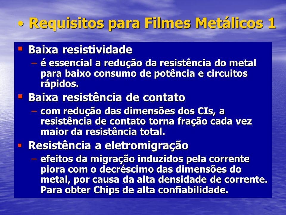 Requisitos para Filmes Metálicos 1Requisitos para Filmes Metálicos 1 Baixa resistividade Baixa resistividade –é essencial a redução da resistência do